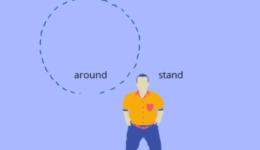 【circumstance】周囲の状況、事情
